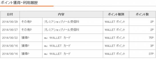 au wallet ポイントの反映履歴
