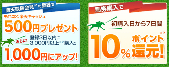 楽天競馬のキャンペーン