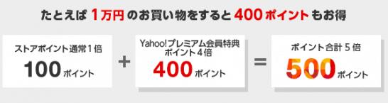 Yahoo!プレミアム会員ポイント5倍の例