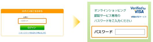 三井住友VISAプリペイドeのネット通販での入力