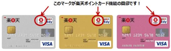 楽天ポイントカード機能付きの目印