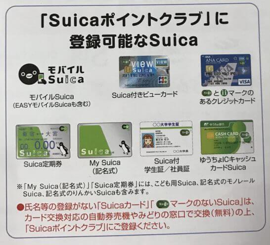 Suicaポイントに登録可能なSuica