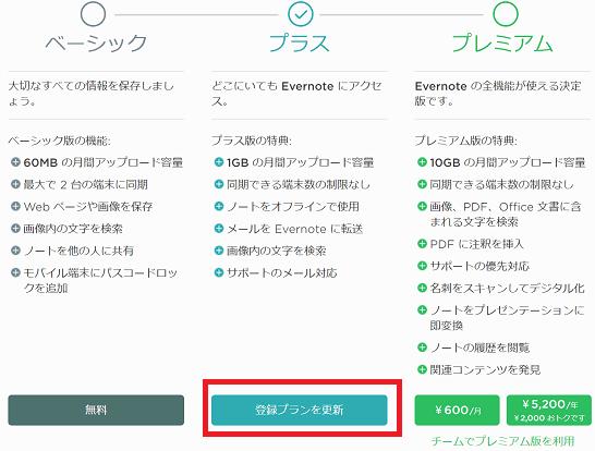 Evernoteの登録プランの更新画面へのリンク