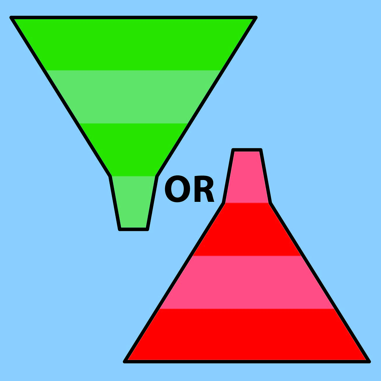 Is Your Organizing Funnel Upside-Down?