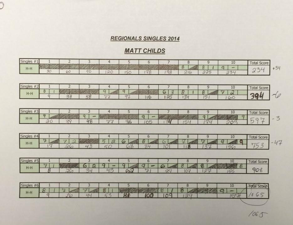 TC106-112 Bowling Score Sheet - My Portfolio