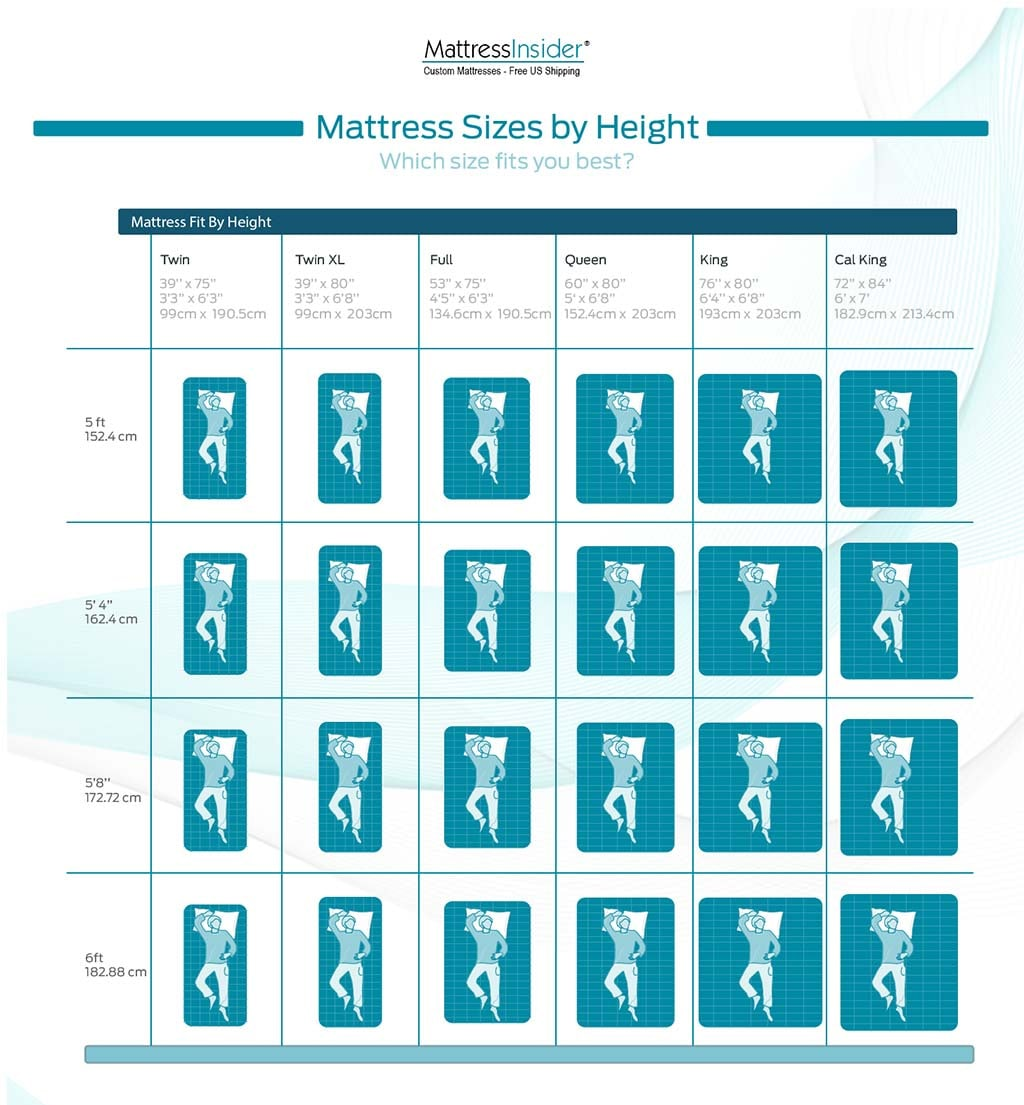 Single Mattress Length Mattress Sizes Dimensions Mattress Insider