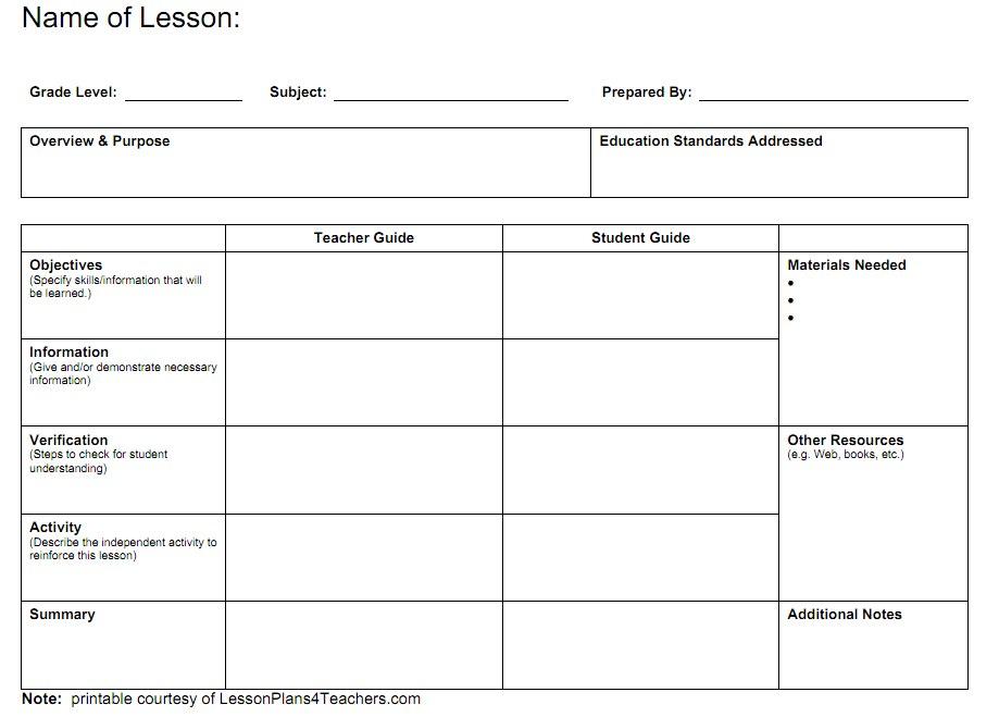 online lesson plan template - Romeolandinez - Blank Lesson Plan Template