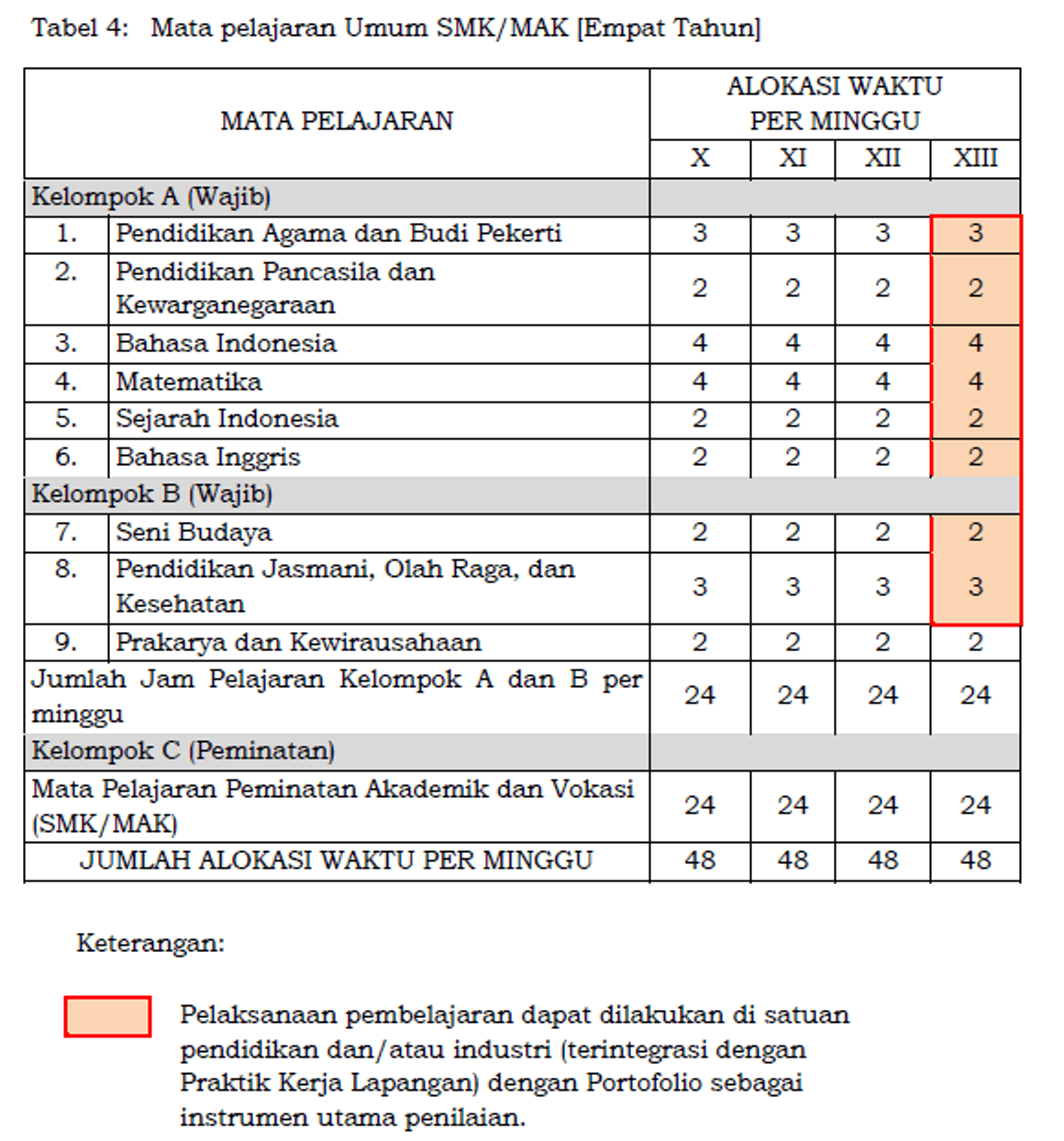 Free Contoh Rpp Kls 4 Kurikulum 2013 Icefilmsinfo Discover And Search All The Best Free Download Silabus Kurikulum Smk 2013