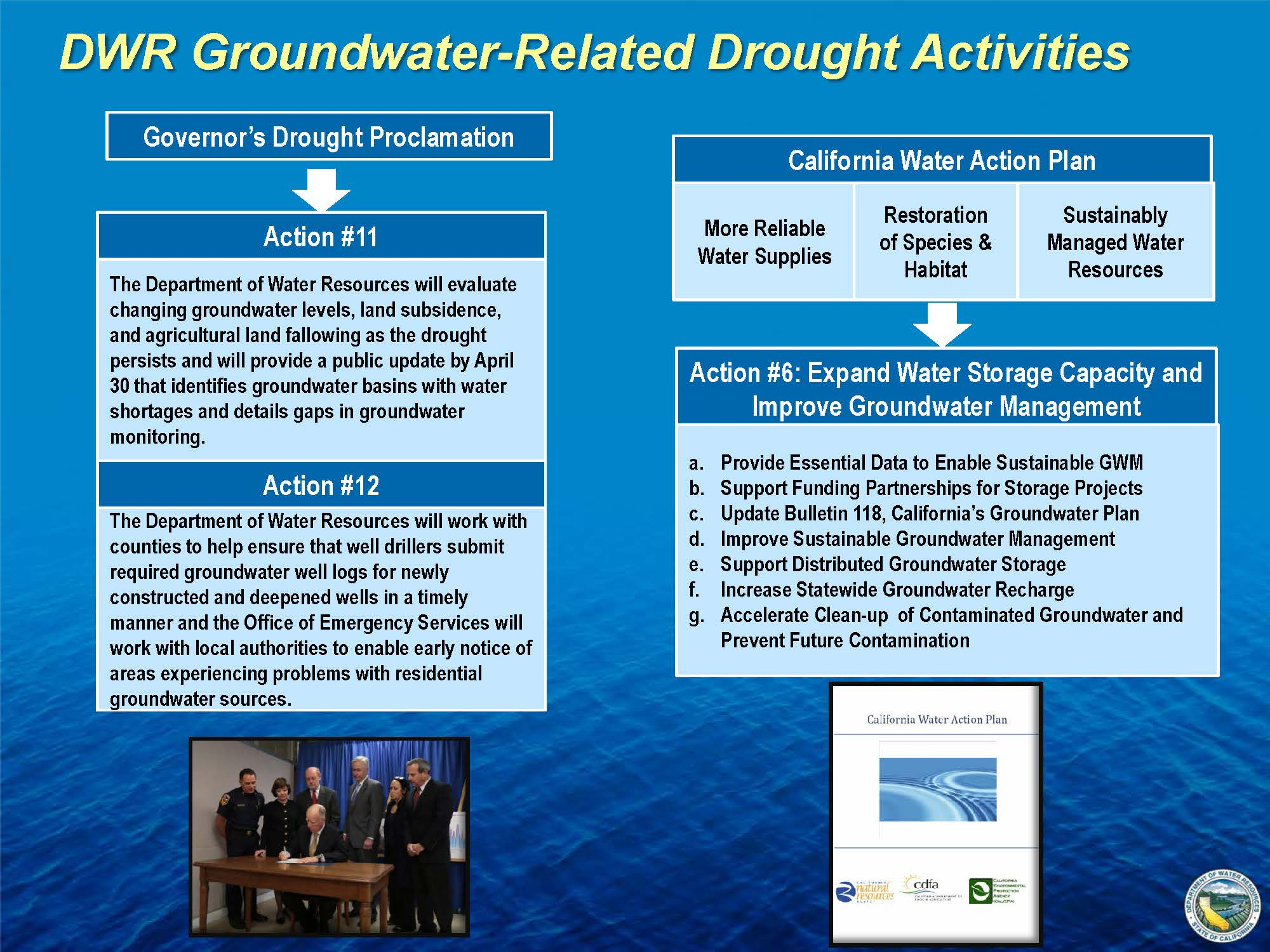Governor Action Plans Water Action Plan
