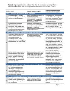 Table 2: High Impact Science Actions - Longer Term