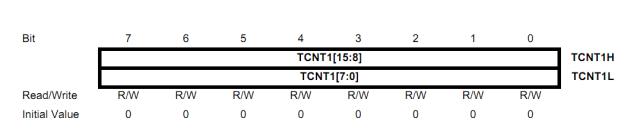 TCNT1 Register
