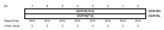 OCR1B Register
