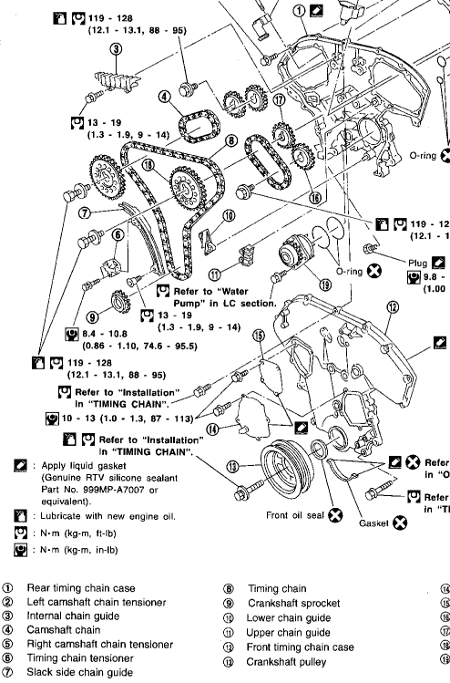 maxforce engine diagram of front timing gear