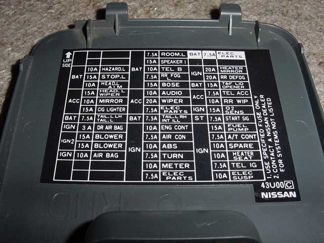 1999 Maxima Fuse Box - Wiring Diagram Progresif