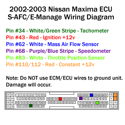 Maxima Wiring Diagram Wiring Diagram