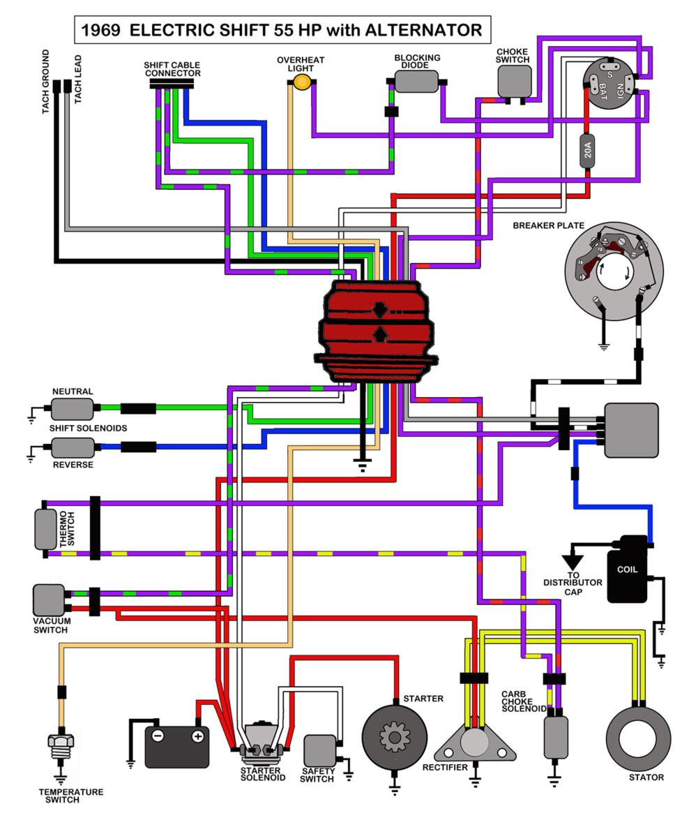 1969 115 hp evinrude wiring diagram schematic