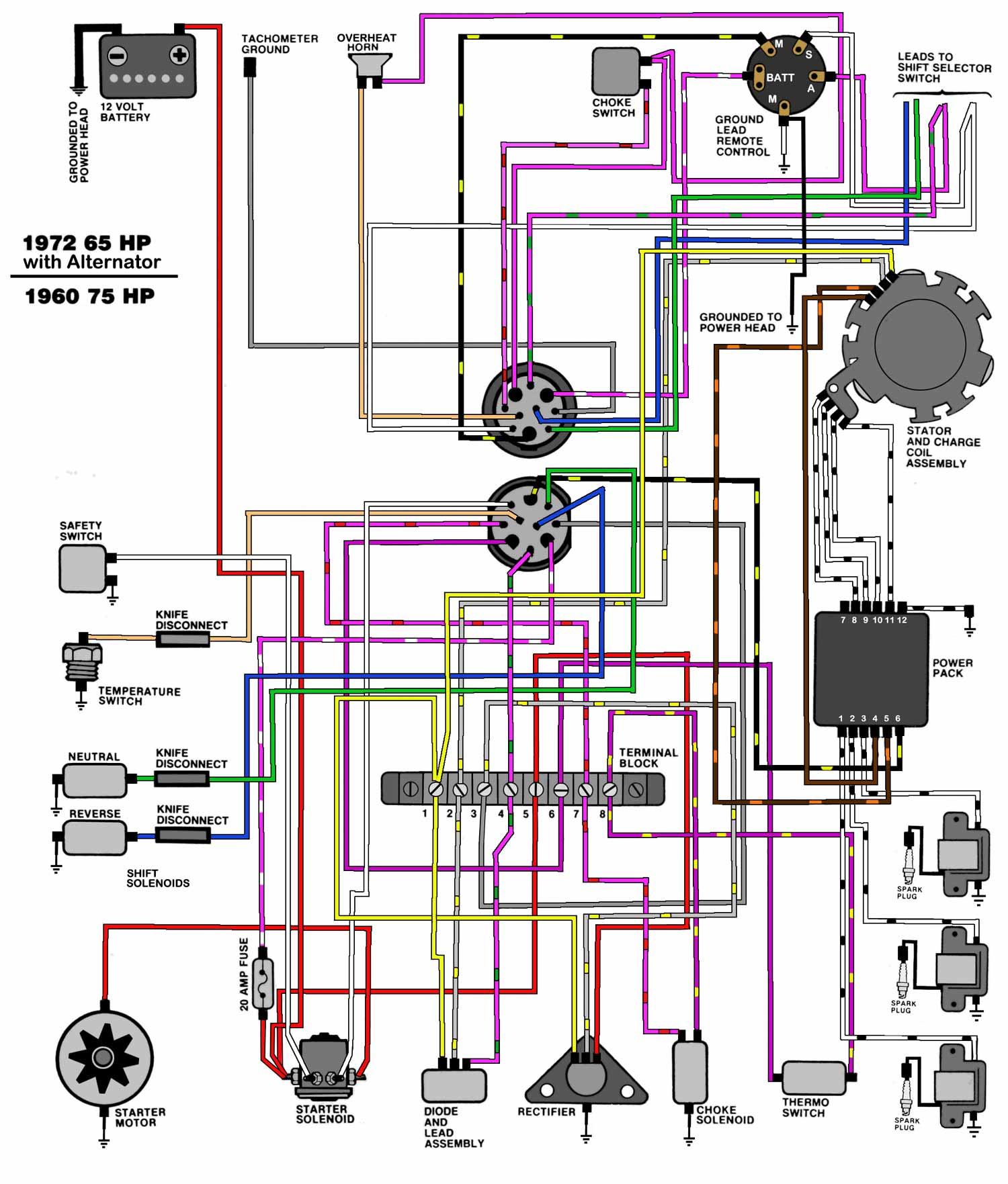 1973 evinrude 65 wiring diagram