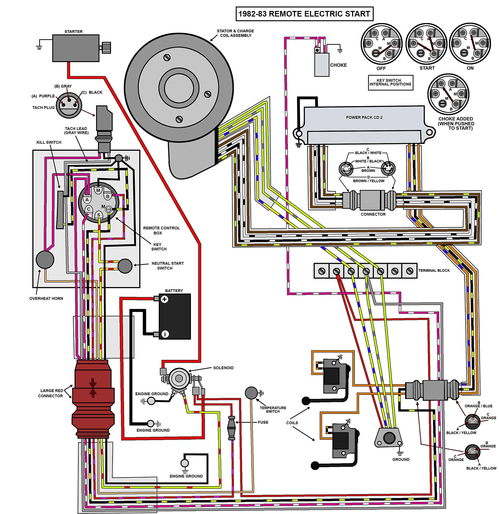 35 hp johnson wiring harness diagram