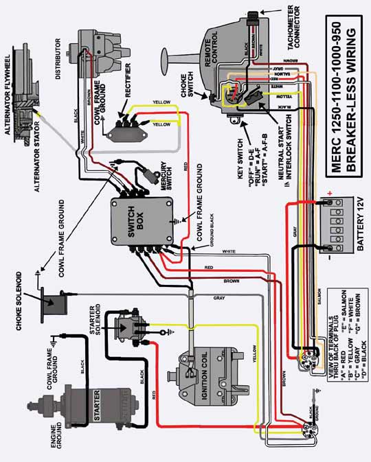 Mercury Outboard Wiring diagrams -- Mastertech Marin