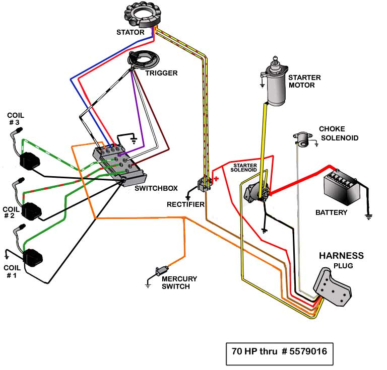Boat Motor Wiring Diagram Electronic Schematics collections