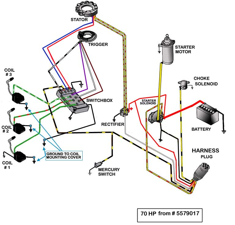 6 5 Hp Mercury Thunderbolt 4 Cyl Engine Diagram Online Wiring Diagram