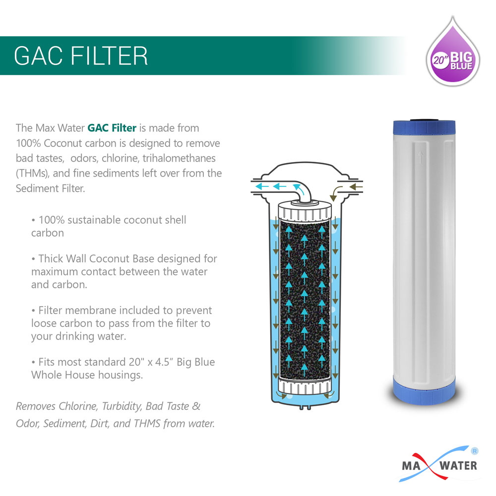 Carbon Water Filter System 2 Stage 20