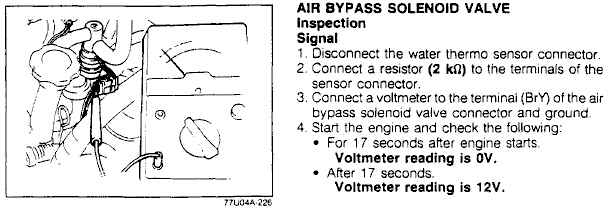 The MAZDA RX-7 86-88 technical page