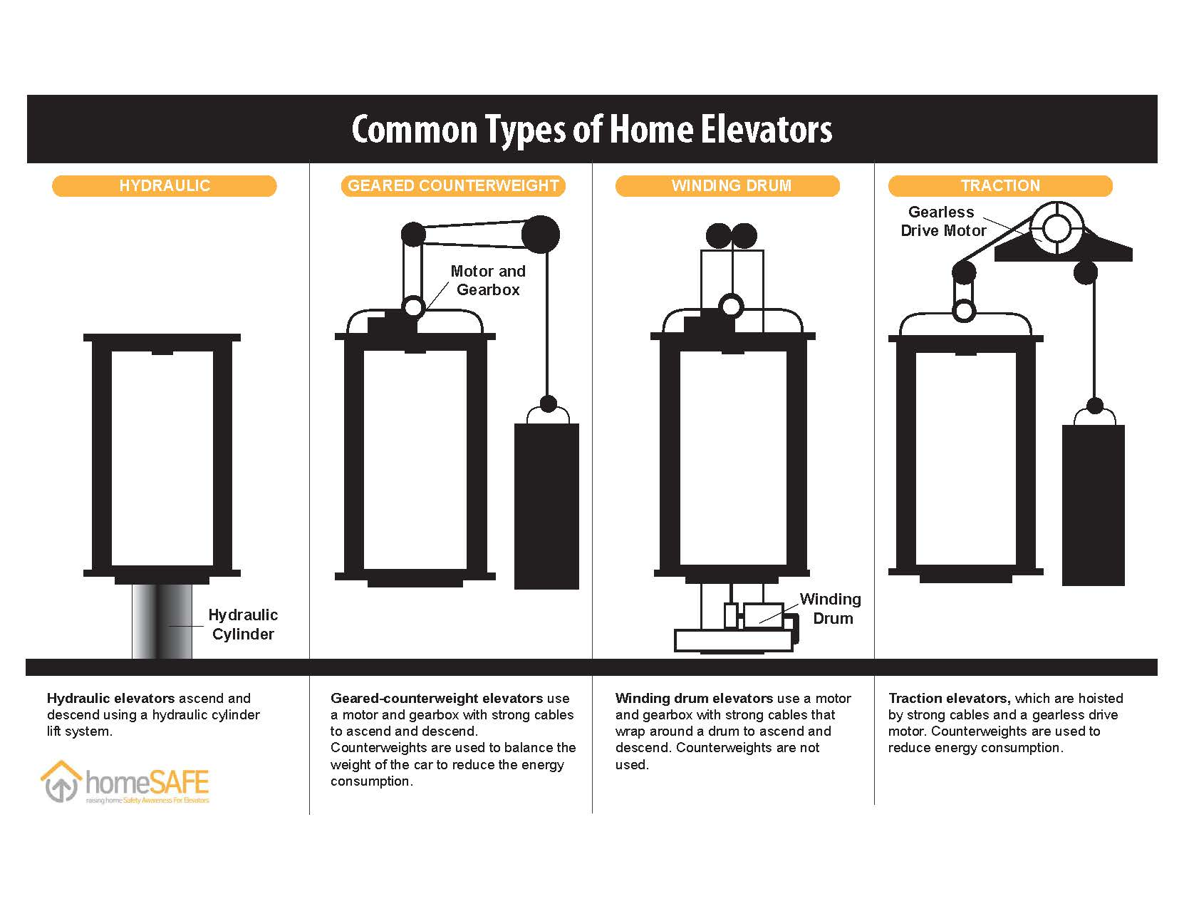 Network Wiring Closet Diagram Auto Electrical Water Installation