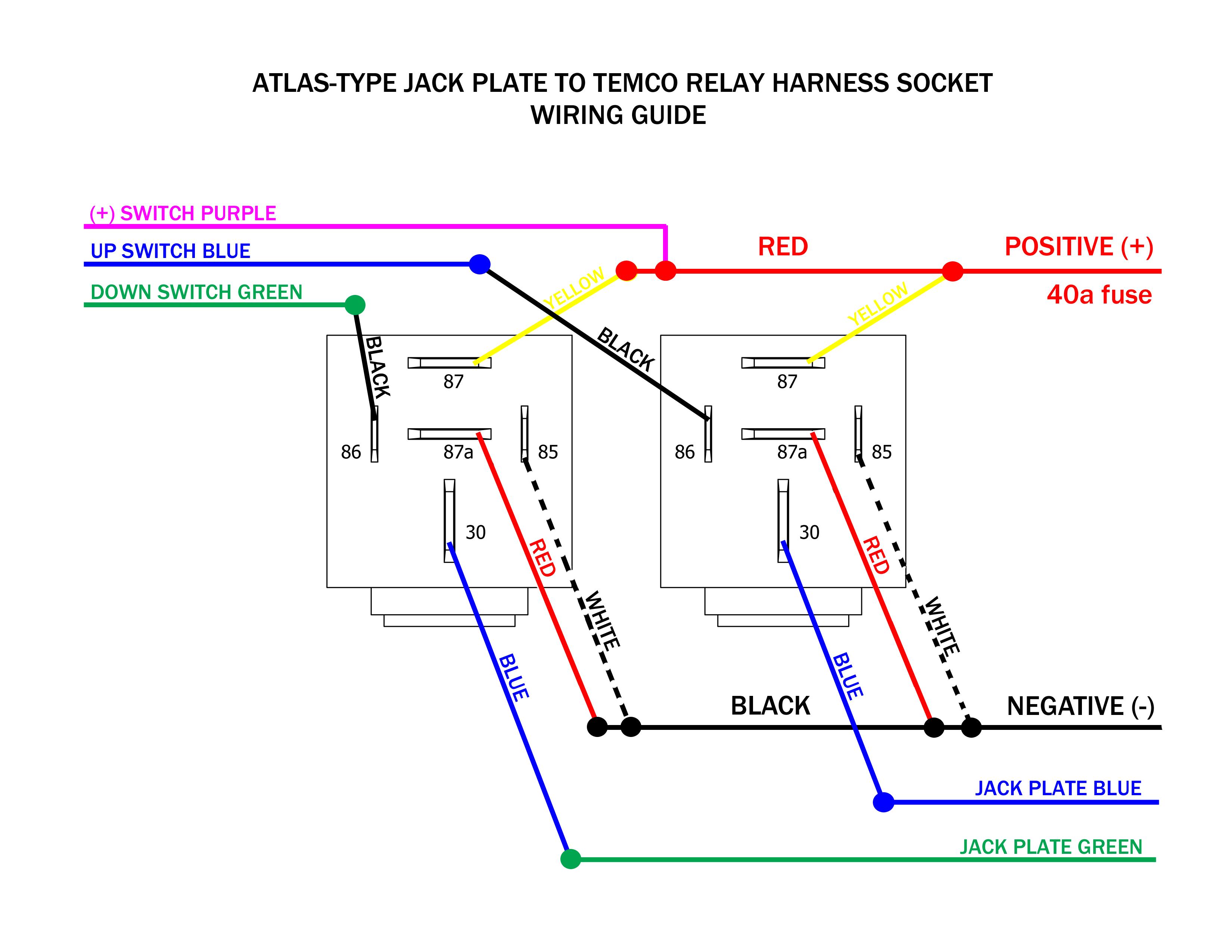 For Atlas Jack Plate Wiring Harness Need Jack Plate Help Advice General Forum Mbgforum Com