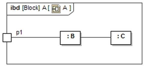 block diagram definition engineering