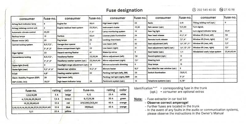 2008 mercedes c300 fuse box diagram