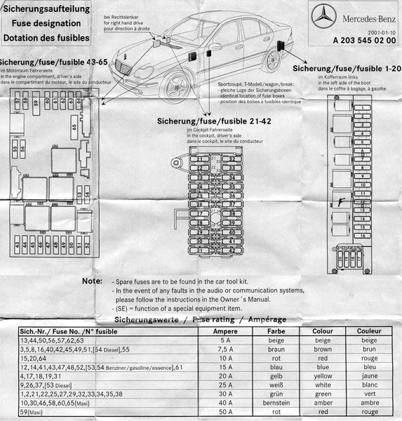 2003 Mercedes C230 Kompressor Fuse Diagram Online Wiring Diagram