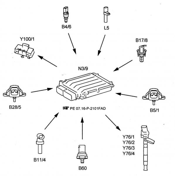 cdi ignition schematic
