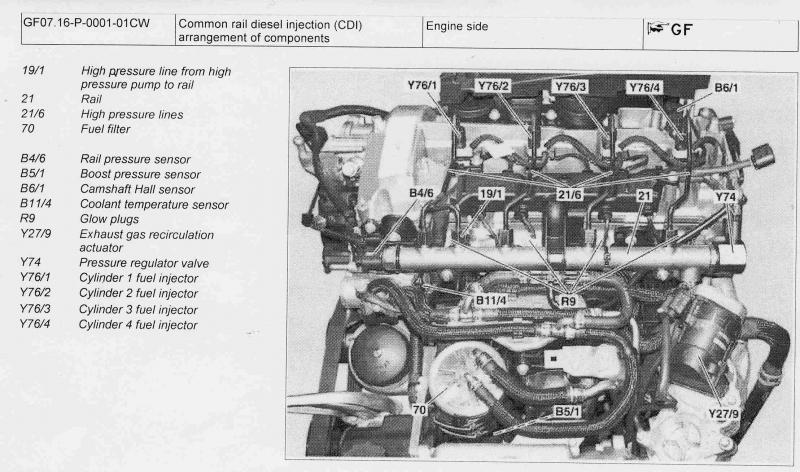 Poor acceleration and power 220 CDI 2008 - MBWorldorg Forums
