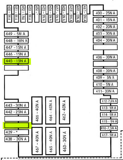 mercedes w211 fuse box diagram
