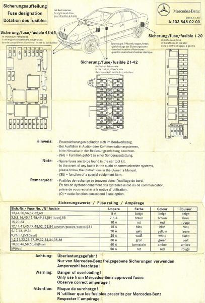 C32 Amg Fuse Box Diagram - Yvvoxuuessiew \u2022