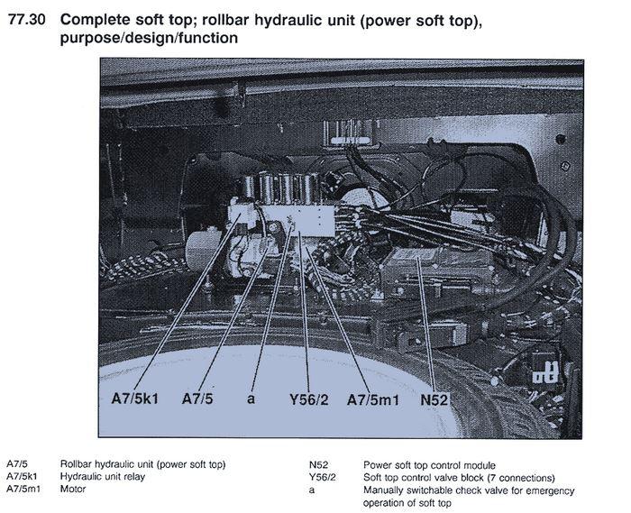 02 Cabrio Convertible Top Wiring Diagram circuit diagram template
