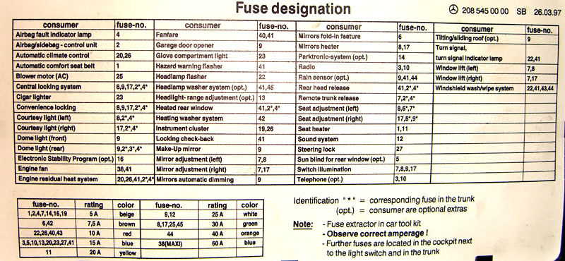 clk320 fuse diagram