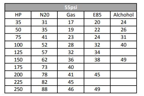 Zex Dry Nitrous Jetting Chart on Steven Leerentveld Blog