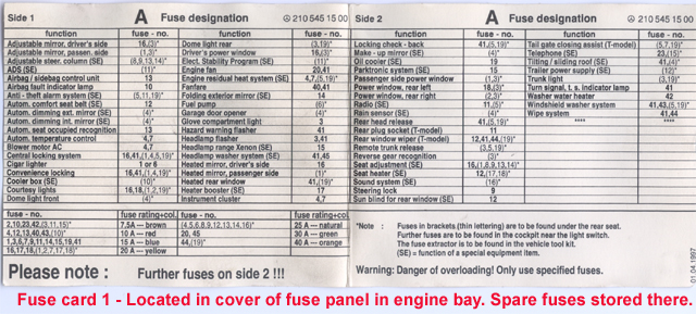 1994 E320 Benz Fuse Box Diagram Index listing of wiring diagrams