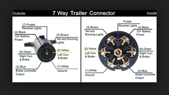 7-Pin Trailer Wiring (backup lights??) - MBWorldorg Forums