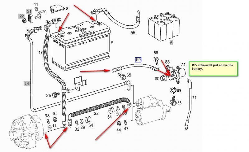 Fuse diagram ml320 cdi - 24h schemes