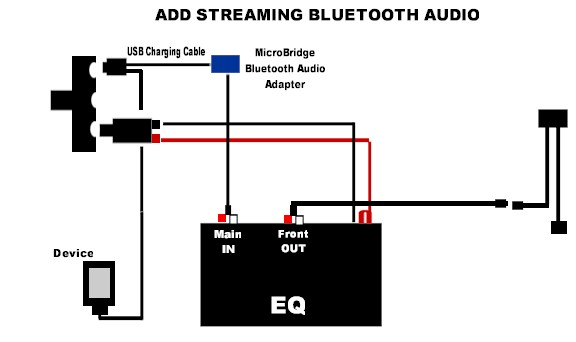 Big Audio Upgrade, EQ For Pandora, Streaming Bluetooth for around