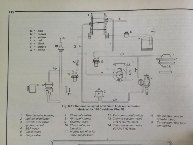 1976 450SLC Vacuum Issues - MBWorldorg Forums