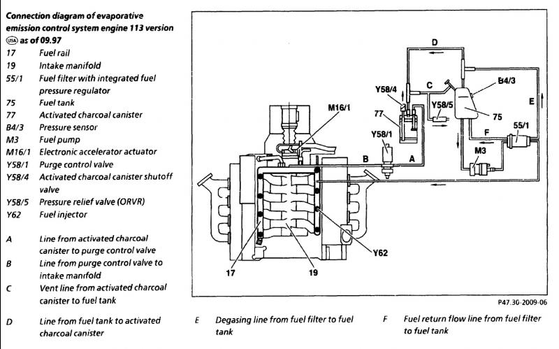 mercedes benz vacuum line diagram