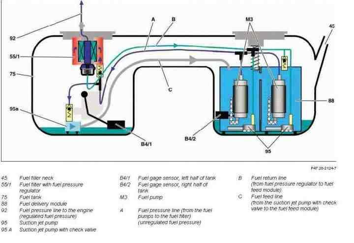 Fuel filter location? - MBWorldorg Forums