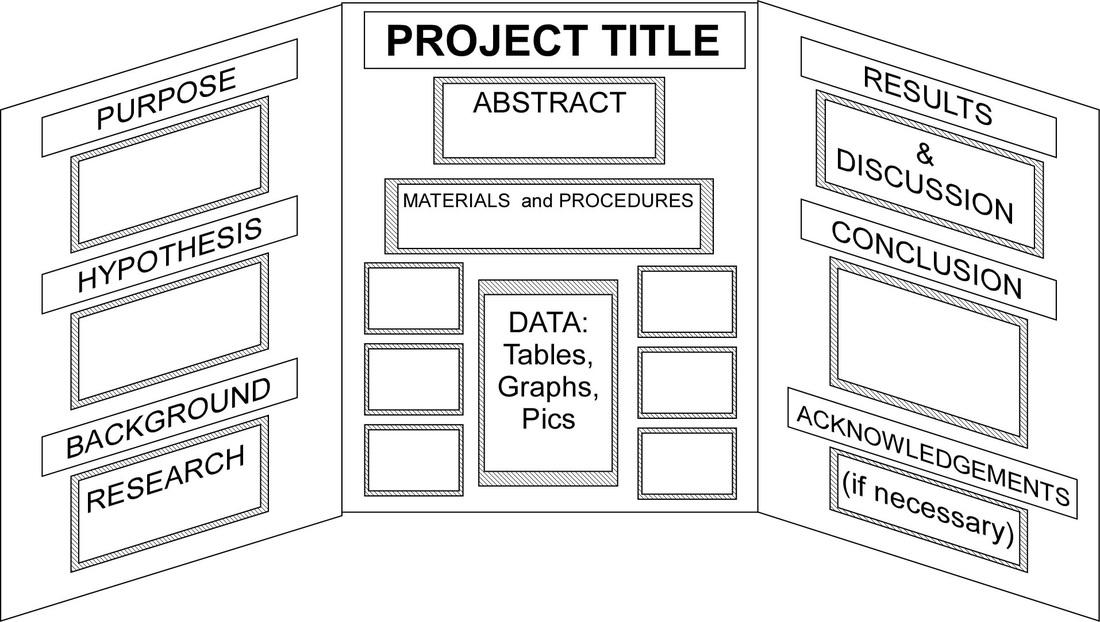 science fair display board templates