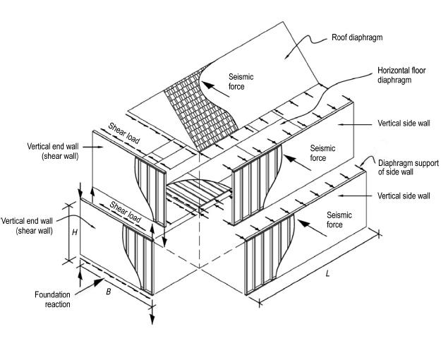 media design school course guide auto electrical wiring diagrammedia design school course guide