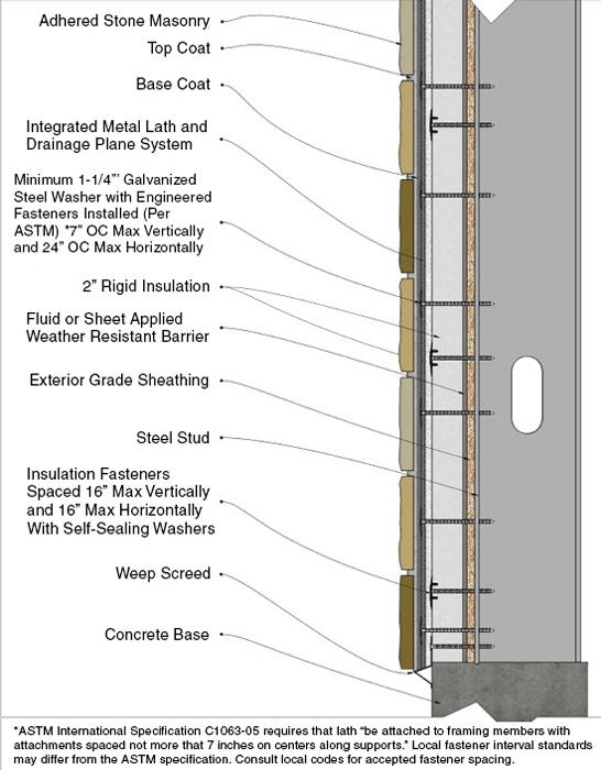 CE Center - Designing Adhered Masonry Veneer
