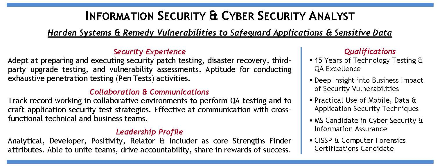 Computer Security Resume. Cyber Security Resume Must Be Well ...
